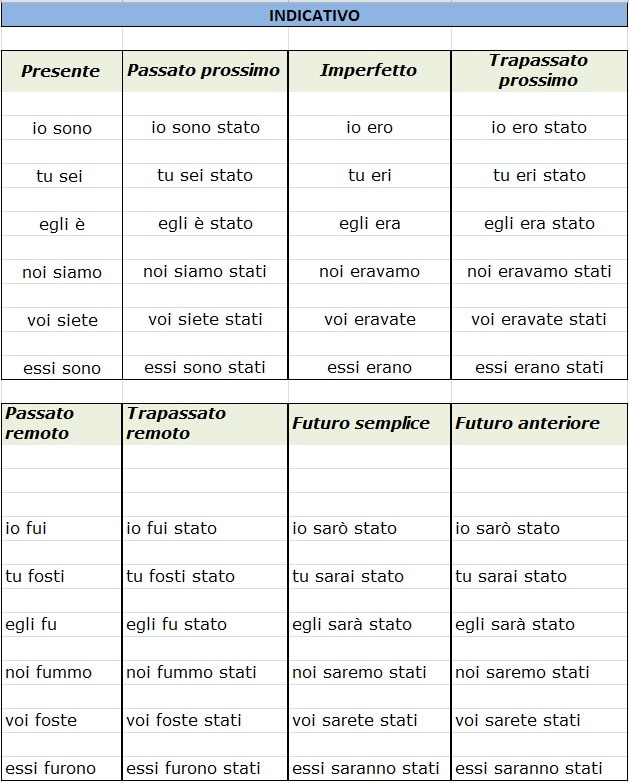 Analisi Grammaticale Schema