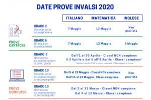 Prove Invalsi 2020: le date della sessione suppletiva