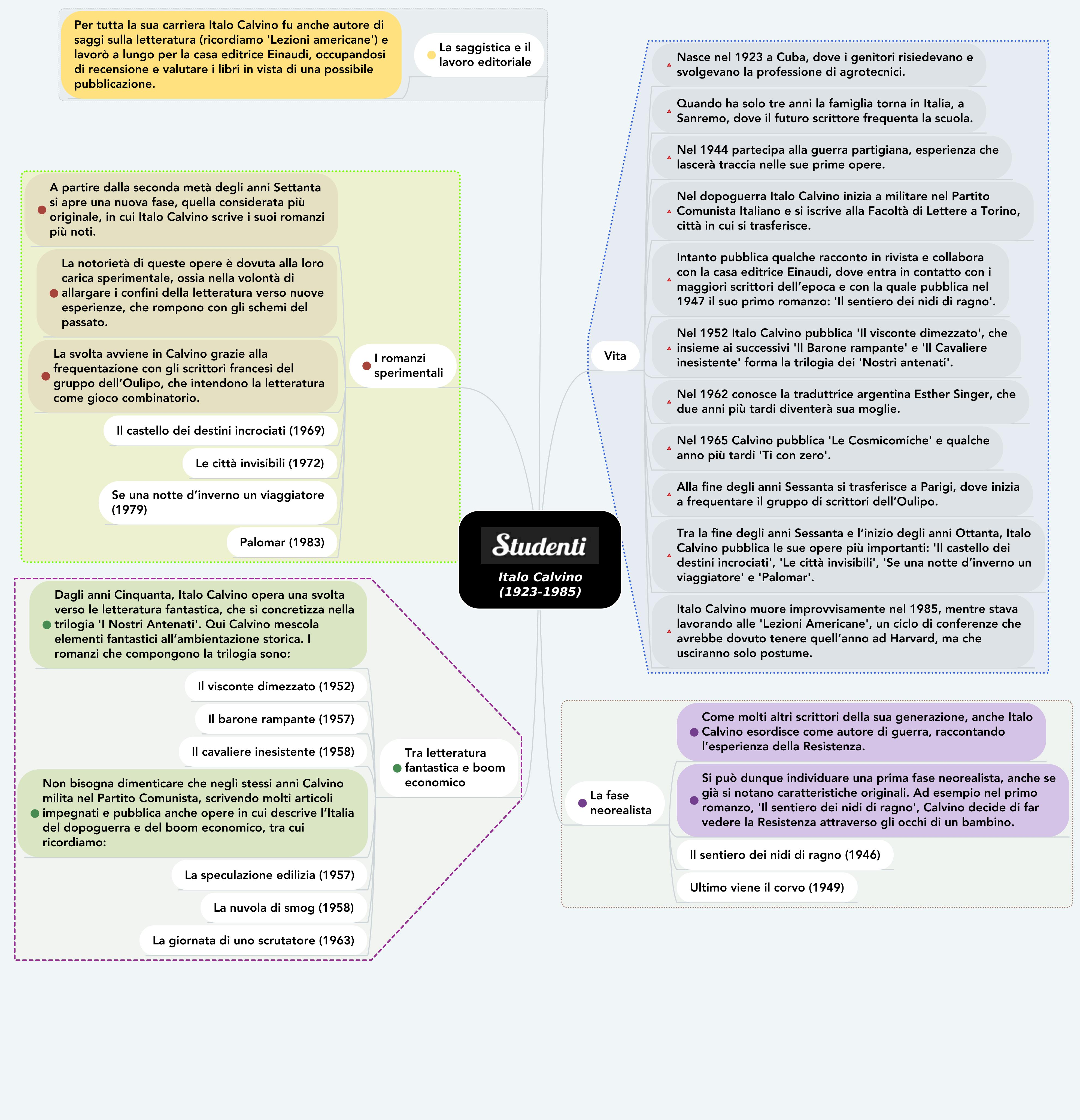 Mappa concettuale su Italo Calvino