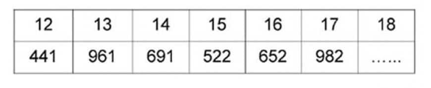 A Nicolò viene richiesto di completare la seguente tabella: