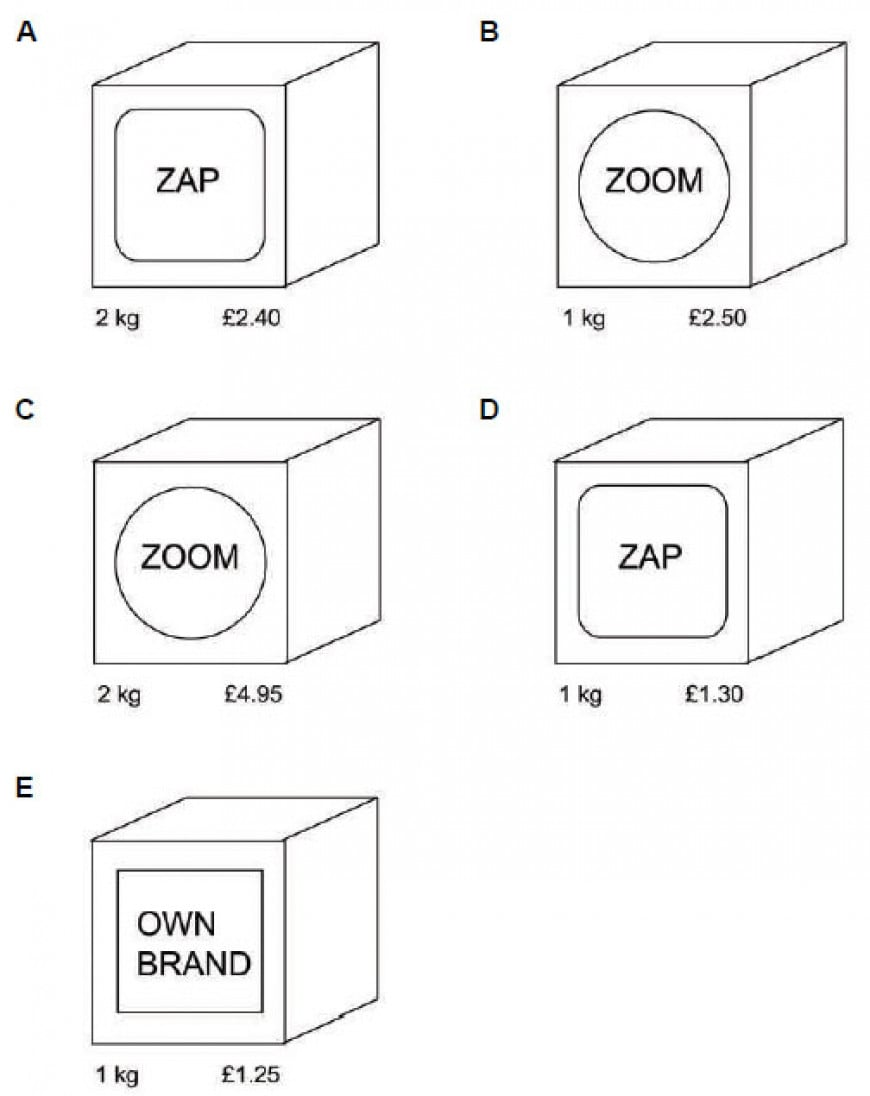 LoCost sells three different types of washing powder: Zoom, Zap and Ownbrand. Zoom is a double concentrate brand needing only half the amount of powder used by the other two brands.