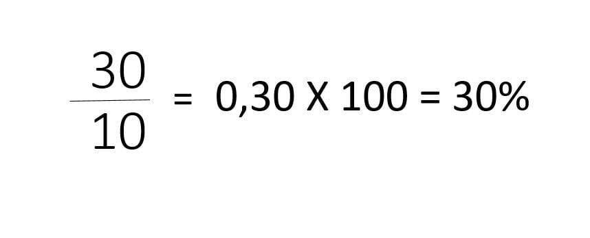 Come portare un numero in percentuale